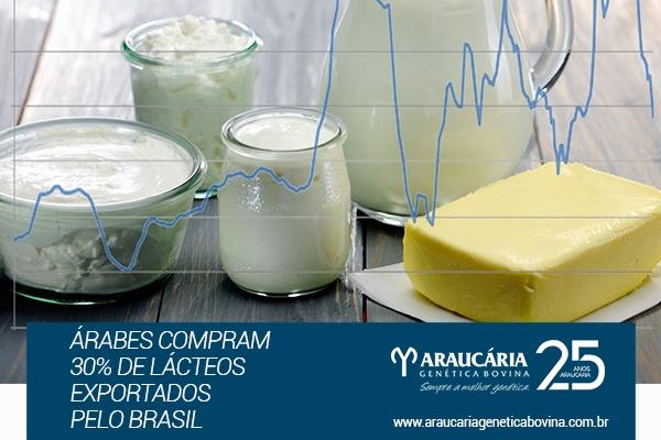 Árabes compram 30% de lácteos exportados pelo Brasil
