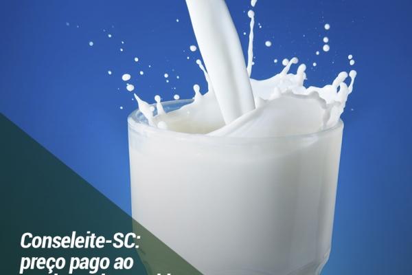 Conseleite-SC: preço pago ao produtor deve subir 11,2% em junho